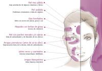 relación entre tu cara y tu salud